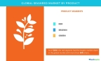 Technavio has published a new report on the global seaweed market from 2017-2021. (Graphic: Business Wire)