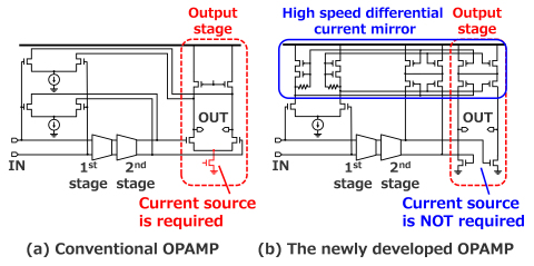 Fig. 3 : Current adder OPAMP (Graphic: Business Wire)