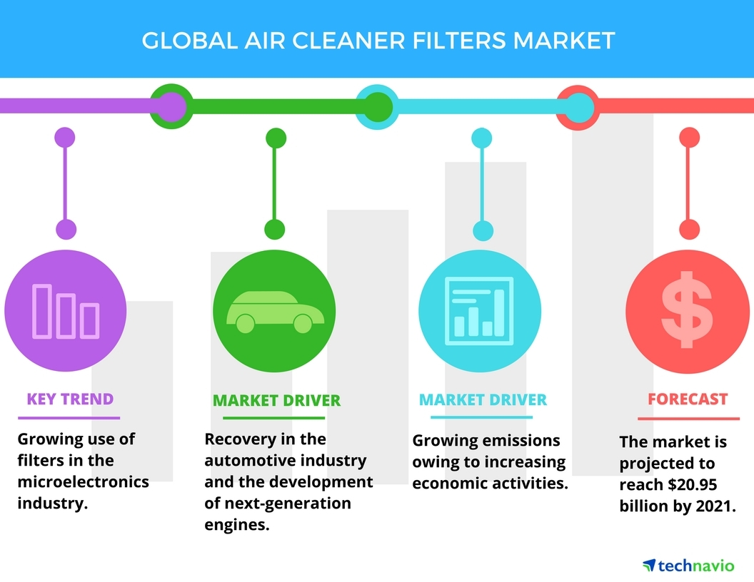 Air purifier wiring diagram wiring diagrams schematics air purifier wiring diagram wiring diagram tv wiring diagram ac coil diagram top 5 vendors in the global air cleaner filters market from 2017 to heater swarovskicordoba Gallery