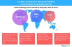 Technavio has published a new report on the global audiology devices market from 2017-2021. (Graphic: Business Wire)