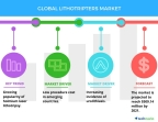 Technavio has published a new report on the global lithotripters market from 2017-2021. (Graphic: Business Wire)