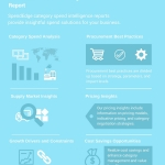 SpendEdge Releases Procurement Research Report for the Contact Center Outsourcing Market