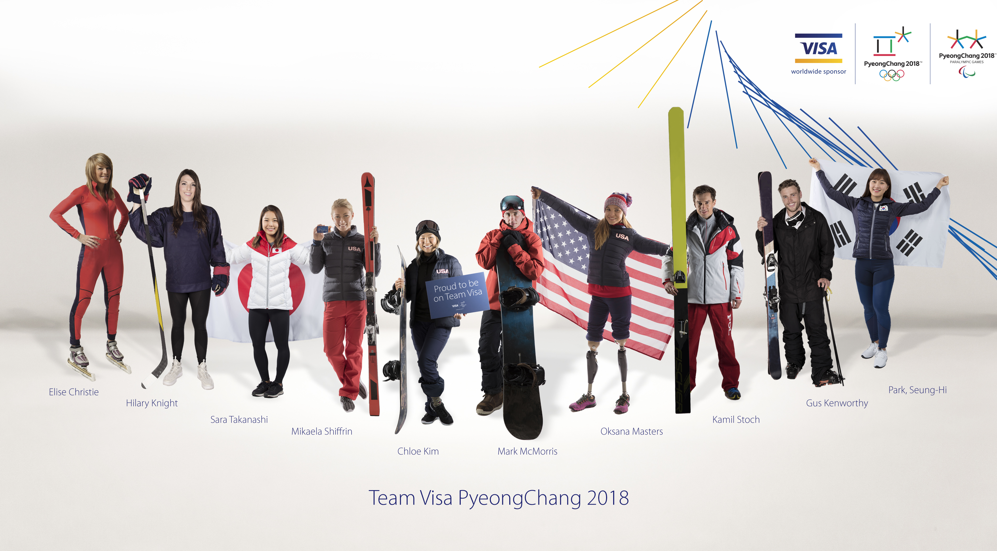 Who is going to the 2018 Olympics from Russia 37