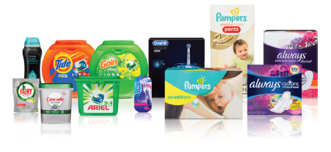 In its largest market, P&G has led the industry with more top 25 innovations over the last 20 years than the next six competitors combined. Recent innovation winners include Always Discreet, Always Radiant, Tide PODS, Ariel PODS, Gain FLINGS, Downy Unstopables, Fairy Platinum, Cascade Action Pacs, Pampers Swaddlers, Pampers Pants, Venus Swirl, and Oral B Genius... just to name a dozen. (Photo: Business Wire)
