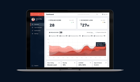 The Pipeline Dashboard™ provides a rollup view of powerful metrics along with actionable recommendat ...