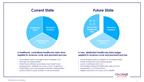Change Healthcare Intelligent Healthcare Network Workflow Infographic