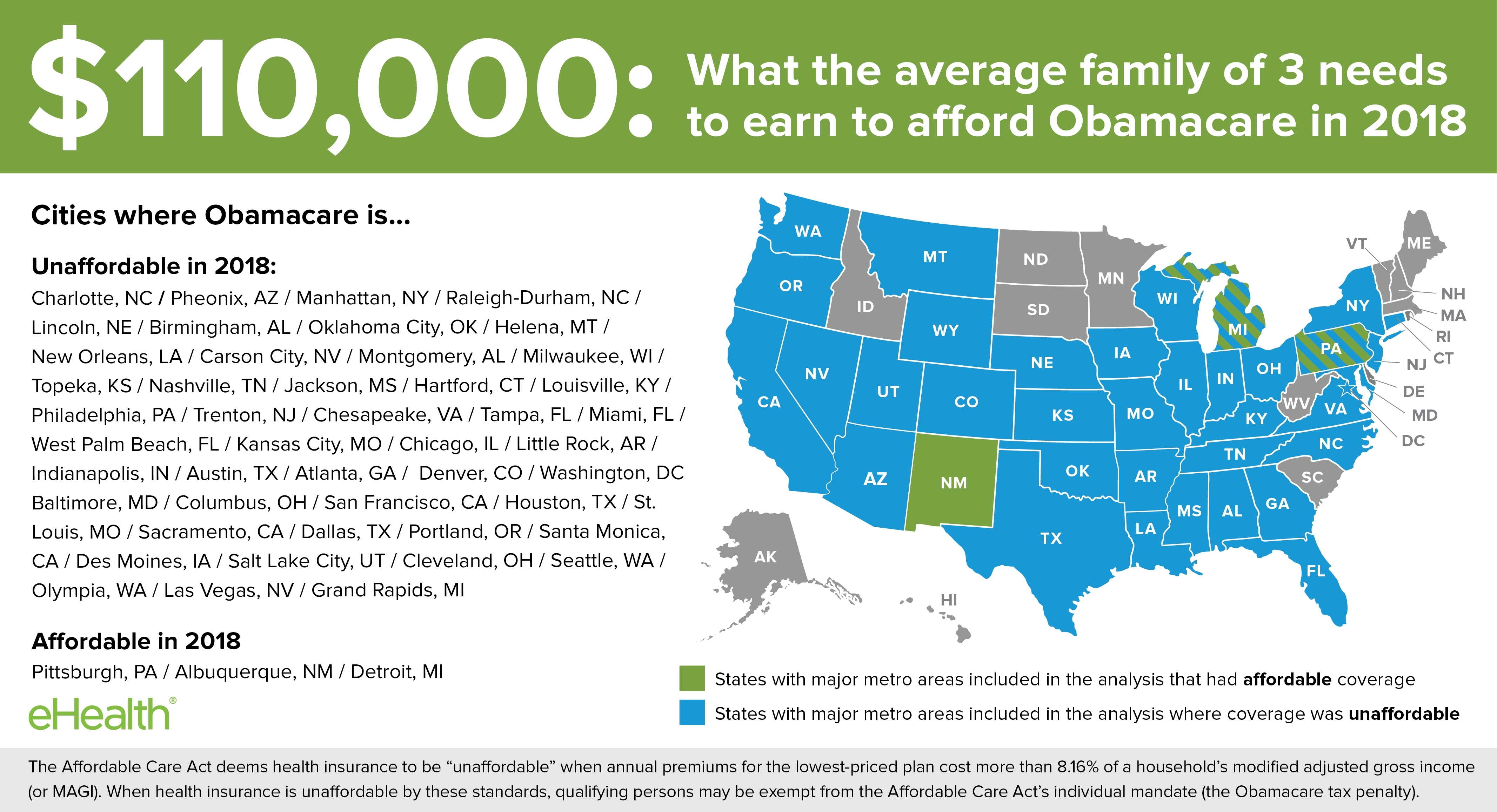 Affordable Care Act Health Insurance Will Be Unaffordable in 2018 ...