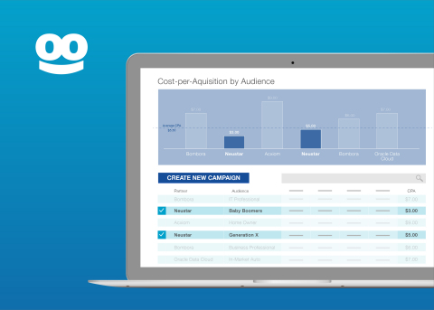 Announcing Taboola Data Marketplace to Optimize Audience Targeting for Brands (Graphic: Taboola)