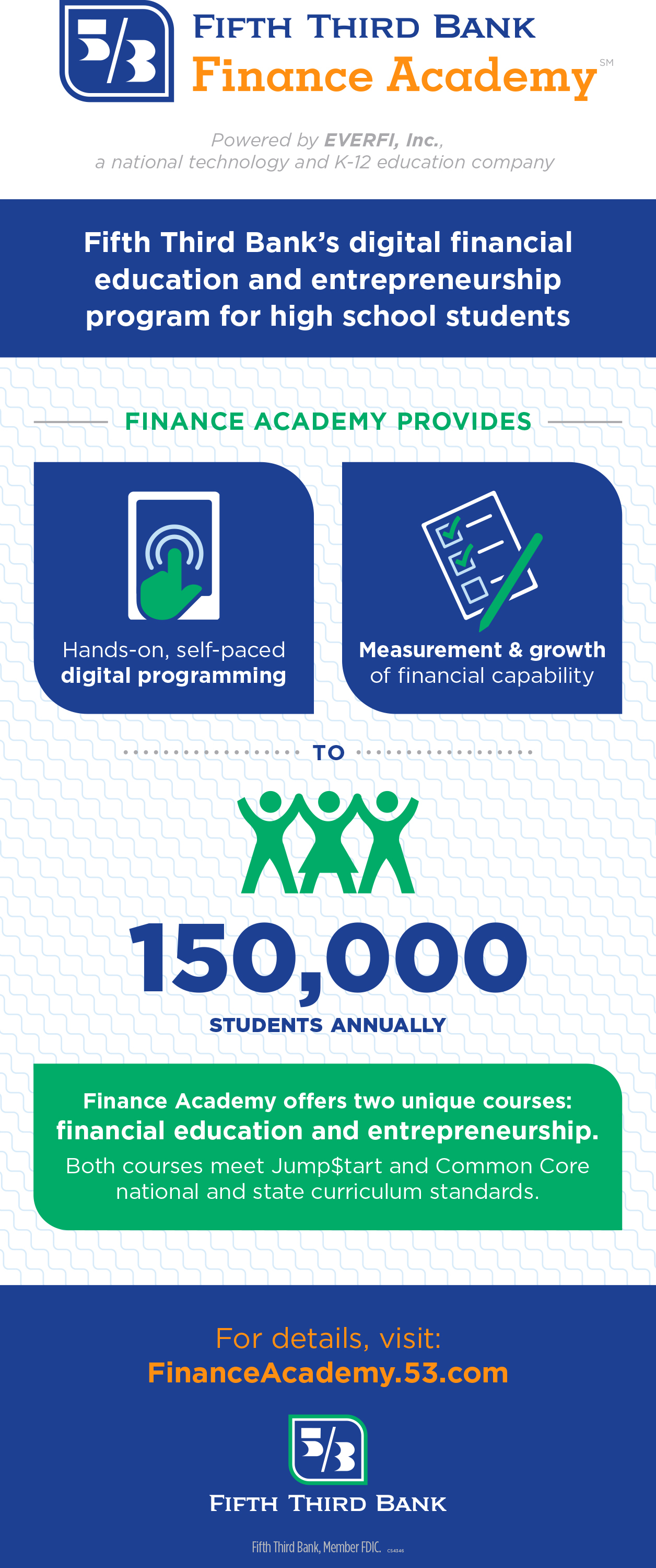 Fifth Third Bank Launches Finance Academysm New Financial Education