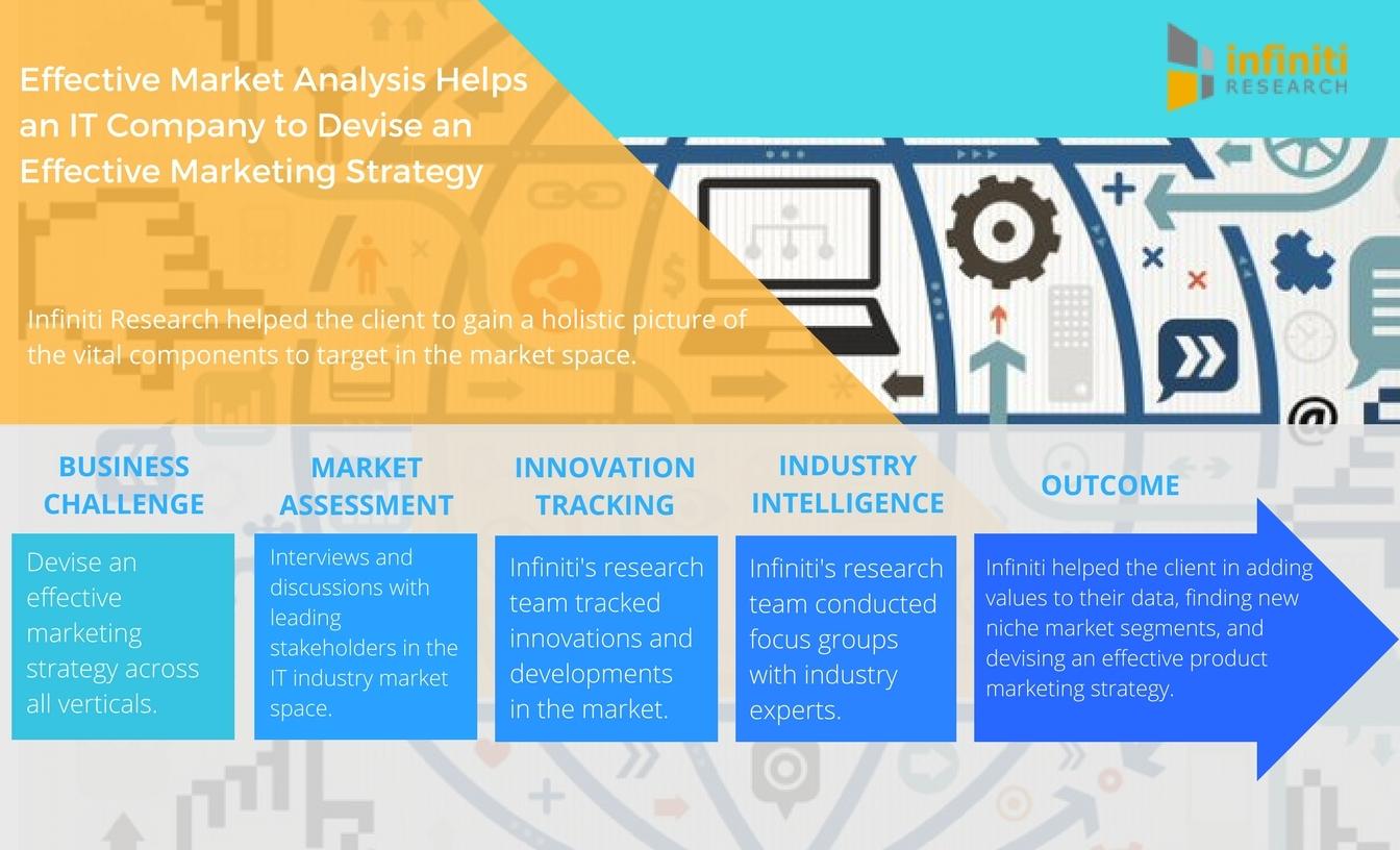 toyota target market analysis