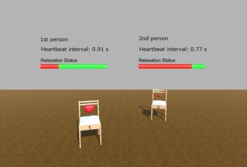 The heartbeat intervals of several people can be simultaneously measured in real-time (Graphic: Busi ...
