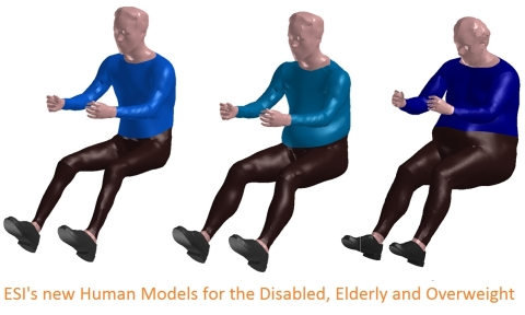 ESI's new digital human models of disabled, older and overweight individuals (Graphic: ESI Group)