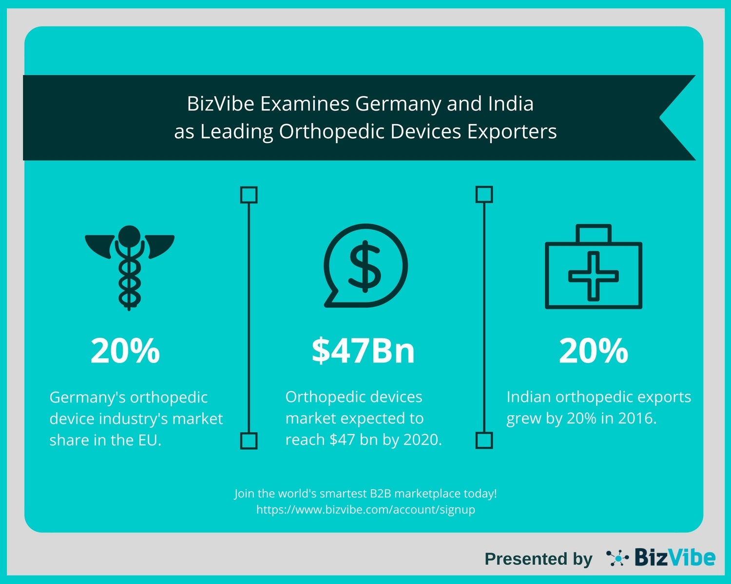 germany orthopedic devices industry to 2020 Medical polymers market size, share, industry trend report 2012-2020   polymers dominate the healthcare device manufacturing industry owing to their  low  and orthopedic surgery is expected to open new avenues for industry  growth  on healthcare primarily in the us, china and germany is expected to  drive the.