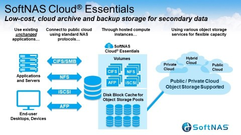 SoftNAS Cloud Essentials provides customers with the ability to access native cloud object storage f ...