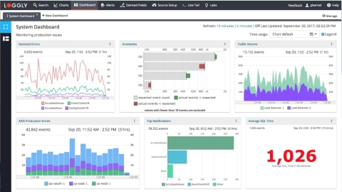Loggly 3.0 Dashboard Screenshot (Graphic: Business Wire)
