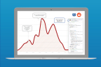 Taboola and Reddit Partner for Real-Time Insights on Trending Content (Graphic: Taboola)