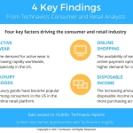 Global Luxury Watch Market – Top 3 Drivers by Technavio