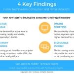 Global Luxury Watch Market – Top 3 Drivers by Technavio