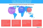 Technavio has published a new report on the global photomedicine market from 2017-2021. (Graphic: Business Wire)