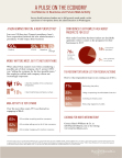 Harris Williams & Co. and Inc. surveyed business leaders - this is what they had to say. (Graphic: Business Wire)
