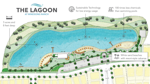 Site rendering for the new five-acre crystal clear lagoon by Crystal Lagoons at Windsong Ranch in Prosper, TX. (Photo: Business Wire)