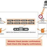 Saison Information Systems and Owl Cyber Defense Solutions Collaborate to Protect Industrial Control Systems against Cyber-Attacks