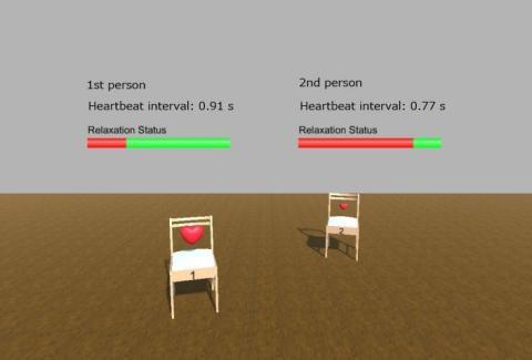 可同时、实时测量多人的心跳间期(图示:美国商业资讯)