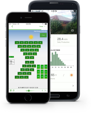Tigo SMART Mobile App (Photo: Business Wire)
