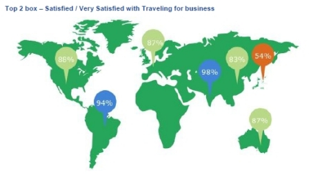 Global Business Travel Satisfaction