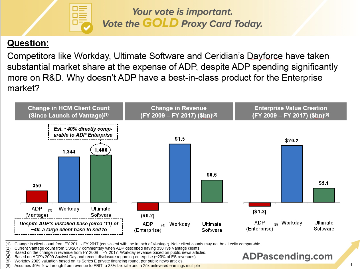 Pershing Wire   Pershing Square Releases Fourth In A Series Of Questions For Adp