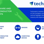 Demand for Automotive Safety to Boost the Proximity Sensor Market | Technavio