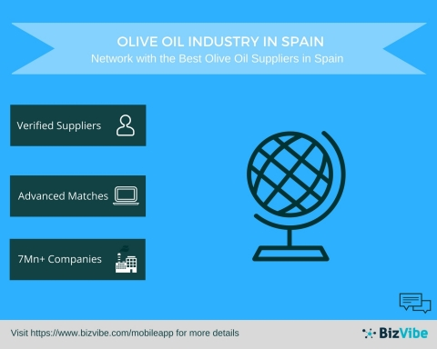 BizVibe's New B2B Networking Platform Helps Businesses Connect with Olive Oil Suppliers in Spain (Graphic: Business Wire)