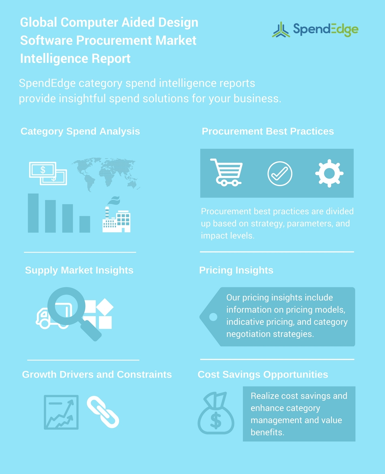 business intelligence research paper original Seminar paper presented to in partial business intelligence business according to a survey by a leading research firm, business intelligence was the top.