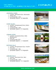 Hydro Plants Fact Sheet