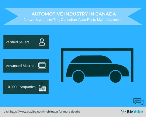 Automotive Industry in Canada — New B2B Networking Platform for Canadian Auto Parts Manufacturers by BizVibe (Graphic: Business Wire)