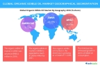 Technavio has published a new report on the global organic edible oil market from 2017-2021. (Graphic: Business Wire)