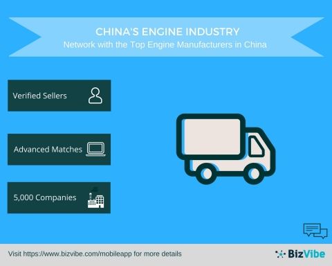 Engine Manufacturers in China — BizVibe Announces Updated B2B Networking Platform for Companies in China's Engine Industry (Graphic: Business Wire)