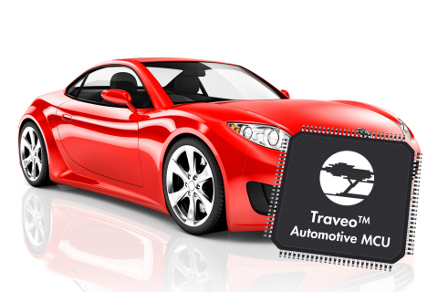 Pictured is Cypress' Traveo automotive MCU for instrument cluster applications. (Photo: Business Wire)