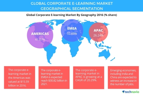 Technavio has published a new report on the global corporate e-learning market from 2017-2021. (Graphic: Business Wire)
