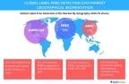 Technavio has published a new report on the global label-free detection (LFD) market from 2017-2021. (Graphic: Business Wire)