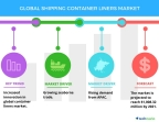 Technavio has published a new report on the global shipping container liners market from 2017-2021. (Graphic: Business Wire)