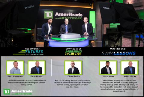 TD Ameritrade Network line-up (Photo: TD Ameritrade).
