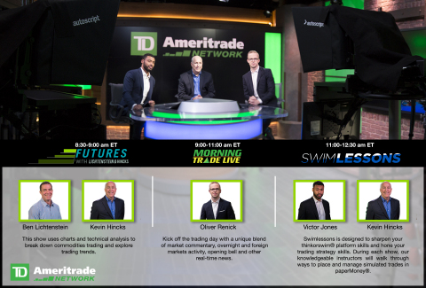 TD Ameritrade Network line-up (Photo: TD Ameritrade).