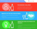 Marketing analytics Helps a Leading Beverage Company Enhance their Product Offerings. (Graphic: Business Wire)