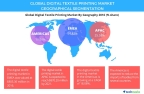 Technavio has published a new report on the global digital textile printing market from 2017-2021. (Graphic: Business Wire)