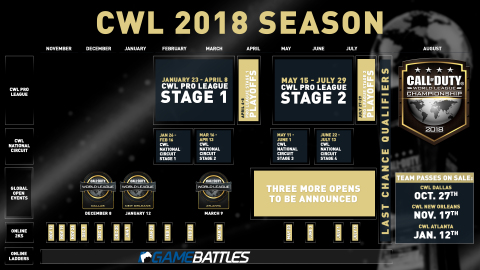CWL 2018 Season Structure (Graphic: Business Wire)