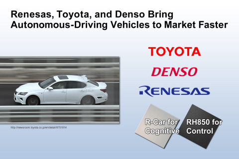 Renesas, Toyota, and Denso bring autonomous-driving vehicles to market faster. (Graphic: Business Wire)