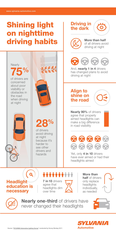 Sylvania Auto Bulb Guide >> Sylvania Automotive Lighting Settlement Real Lilianduval