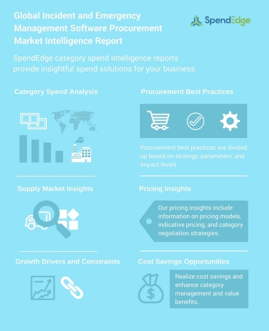 Global Incident and Emergency Management Software Procurement Market Intelligence Report (Graphic: B ...
