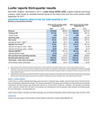 Luxfer Third-quarter 2017 Results